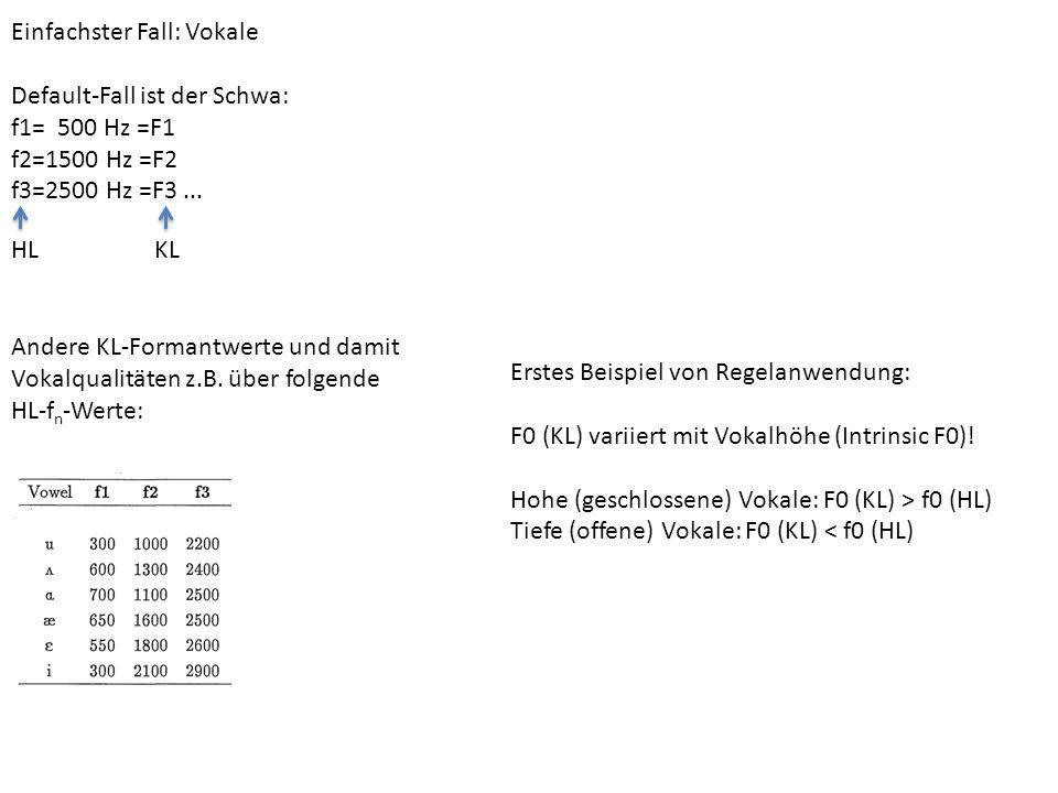 Ebenfalls einfach: /VhV/ Parameter: ag (von 4 auf 30 mm 2 anwachsen lassen) Parameter ag bestimmt auch die Stimmqualität: 4 =behaucht Weitere Interaktion: Tracheale Formanten und Antiformanten beeinflussen die Bandbreite der Formanten und erhöhen die Frequenz des ersten Formanten