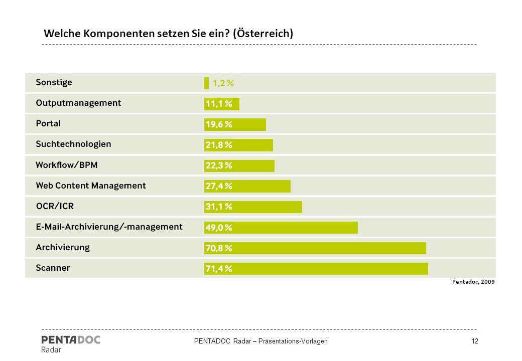 PENTADOC Radar – Präsentations-Vorlagen12 Welche Komponenten setzen Sie ein? (Österreich)