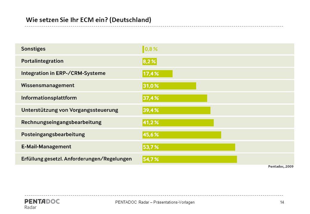 PENTADOC Radar – Präsentations-Vorlagen15 Wie setzen Sie Ihr ECM ein? (Österreich)