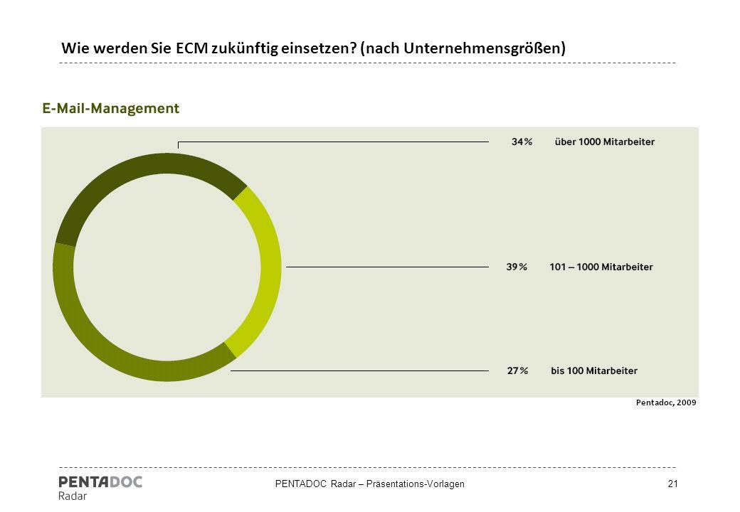 PENTADOC Radar – Präsentations-Vorlagen21 Wie werden Sie ECM zukünftig einsetzen? (nach Unternehmensgrößen)