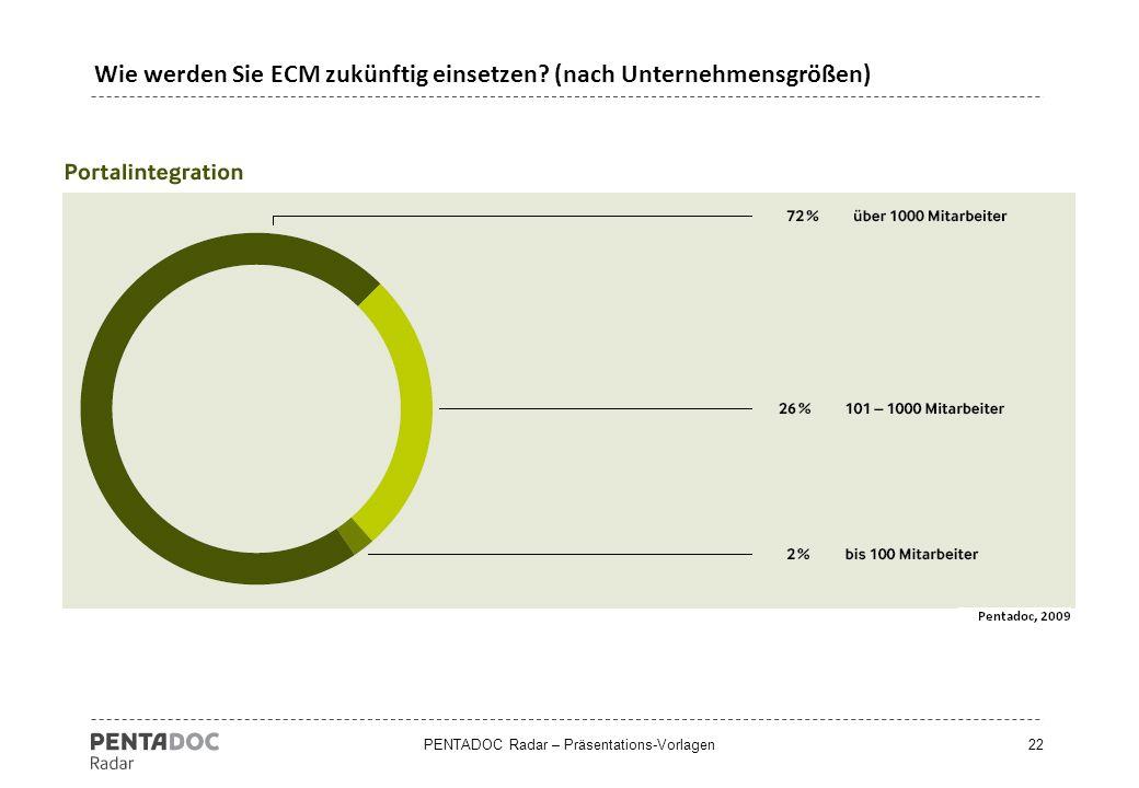 PENTADOC Radar – Präsentations-Vorlagen22 Wie werden Sie ECM zukünftig einsetzen? (nach Unternehmensgrößen)