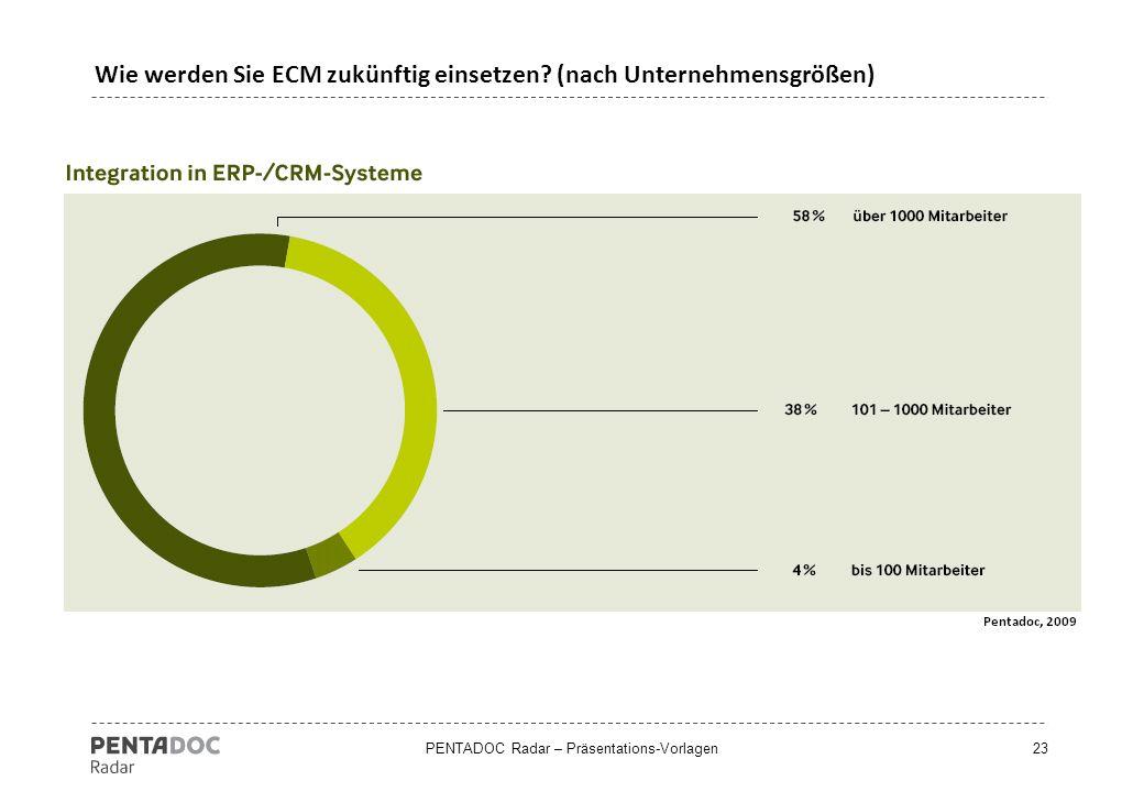 PENTADOC Radar – Präsentations-Vorlagen23 Wie werden Sie ECM zukünftig einsetzen? (nach Unternehmensgrößen)