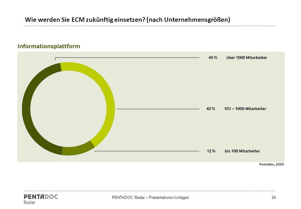 PENTADOC Radar – Präsentations-Vorlagen24 Wie werden Sie ECM zukünftig einsetzen? (nach Unternehmensgrößen)