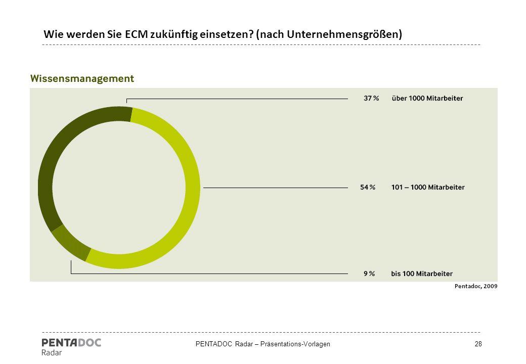 PENTADOC Radar – Präsentations-Vorlagen28 Wie werden Sie ECM zukünftig einsetzen? (nach Unternehmensgrößen)