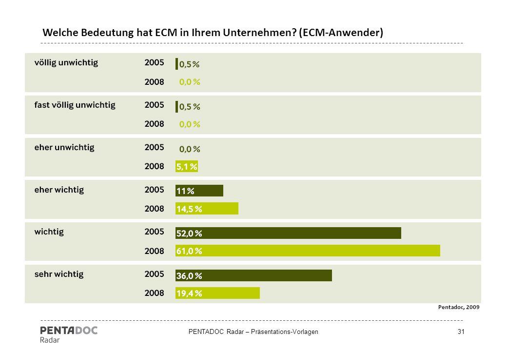 PENTADOC Radar – Präsentations-Vorlagen31 Welche Bedeutung hat ECM in Ihrem Unternehmen? (ECM-Anwender)