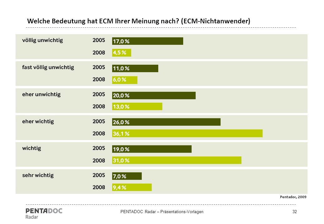 PENTADOC Radar – Präsentations-Vorlagen32 Welche Bedeutung hat ECM Ihrer Meinung nach? (ECM-Nichtanwender)