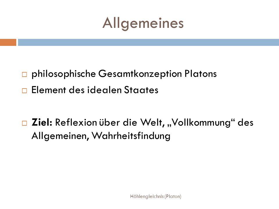 Allgemeines philosophische Gesamtkonzeption Platons Element des idealen Staates Ziel: Reflexion über die Welt, Vollkommung des Allgemeinen, Wahrheitsf