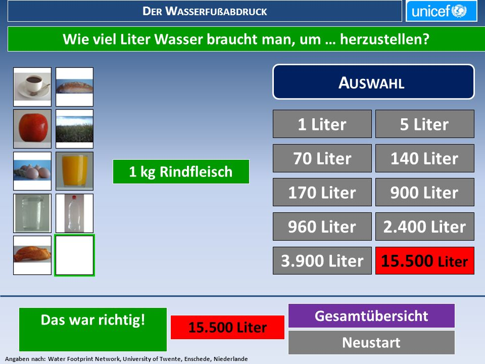 D ER W ASSERFUßABDRUCK So viel Liter Wasser braucht man, um … herzustellen.