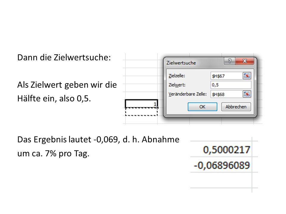 Dann die Zielwertsuche: Als Zielwert geben wir die Hälfte ein, also 0,5. Das Ergebnis lautet -0,069, d. h. Abnahme um ca. 7% pro Tag.