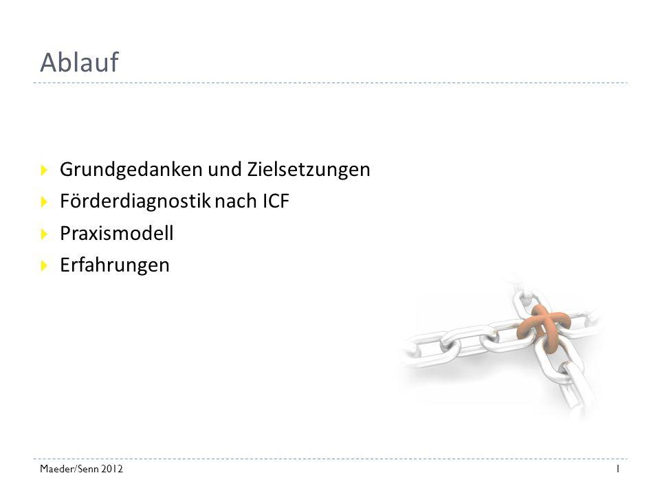 Praxismodell für ein förderdiagnostisches Vorgehen Maeder / Senn 2012
