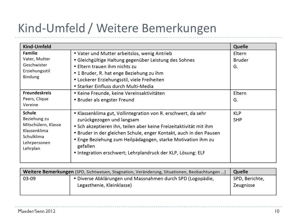 Besondere Ereignisse 9Maeder/Senn 2012