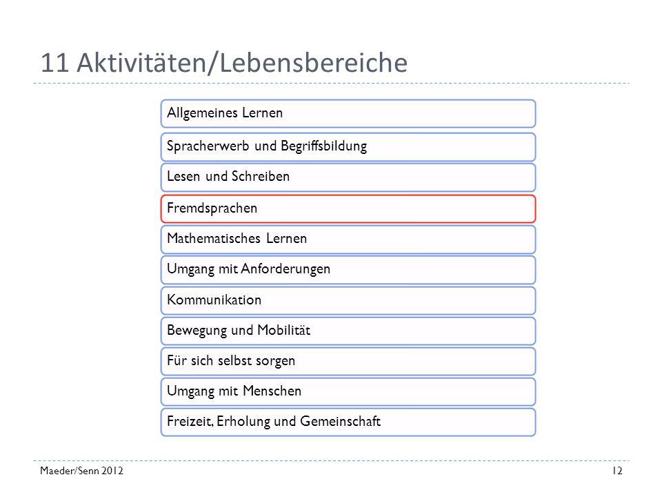 11Maeder/Senn 2012 ICF-Standortbestimmung 11 Aktivitäten Ganzheitlich Übersichtlich Sch, SHP, KLP, FLP, Eltern Wunsch des Kindes im Zentrum 2-3 Aktivi
