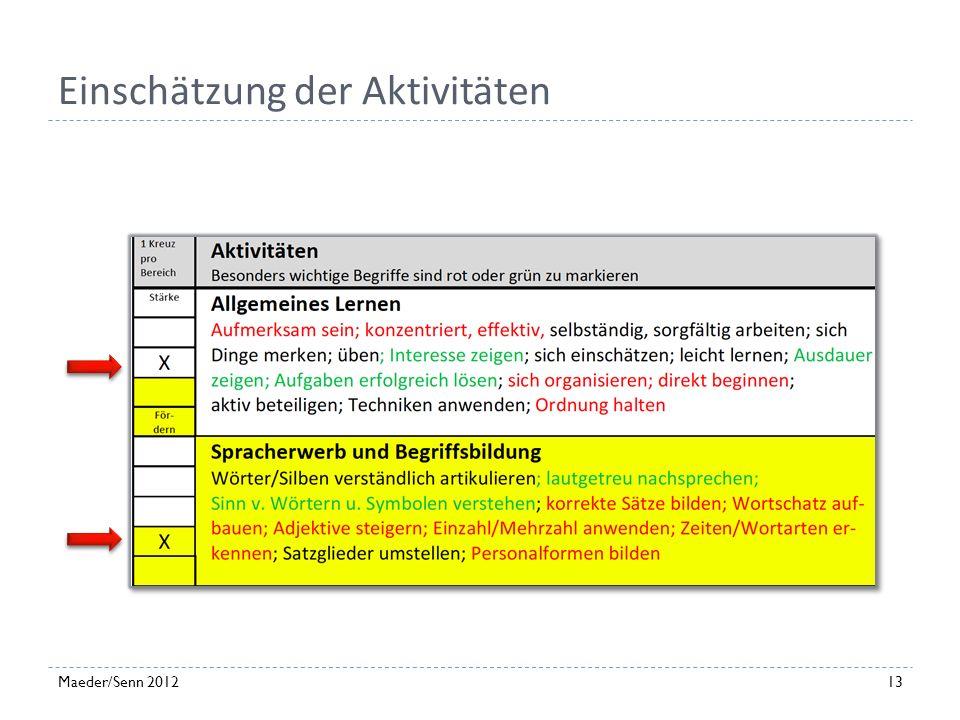 11 Aktivitäten/Lebensbereiche Allgemeines LernenSpracherwerb und BegriffsbildungLesen und SchreibenFremdsprachenMathematisches LernenUmgang mit Anford