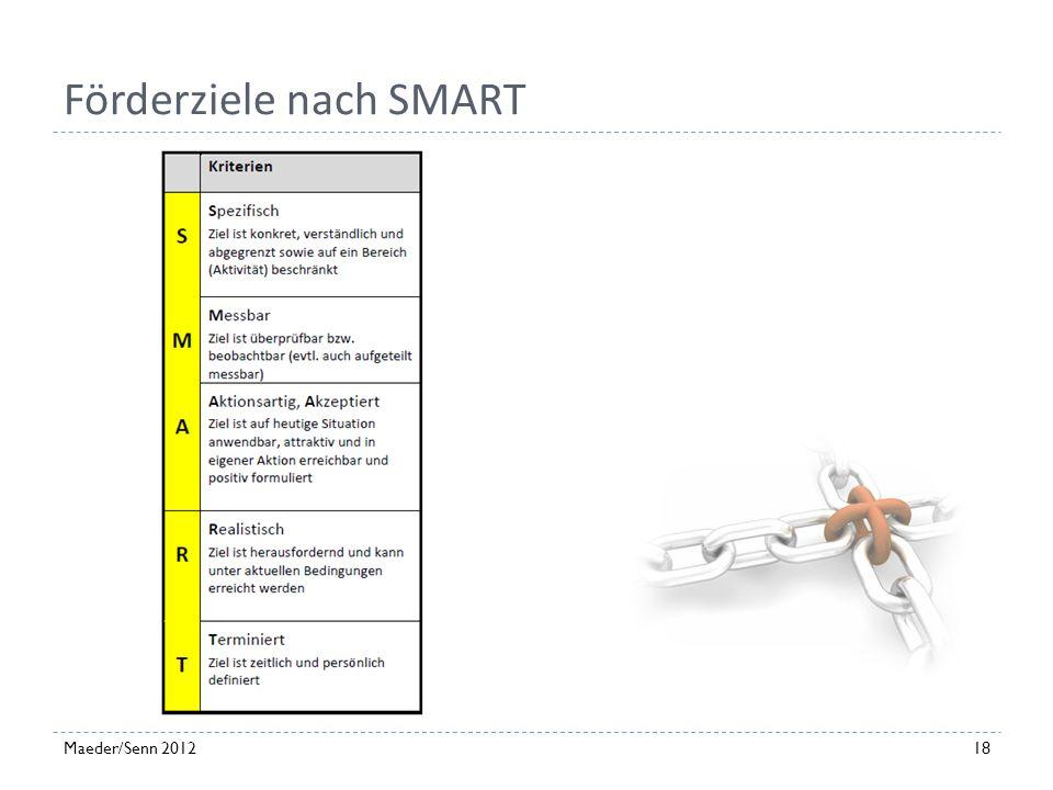 17Maeder/Senn 2012 Förderplan Bereiche Förderziele Fördermassnahmen / Material Personen Zeitraum Evaluation Weitere Bemerkungen Unterschriften