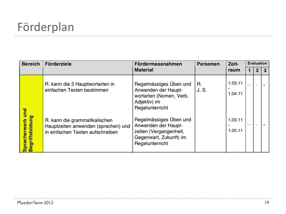 Förderziele nach SMART 18Maeder/Senn 2012
