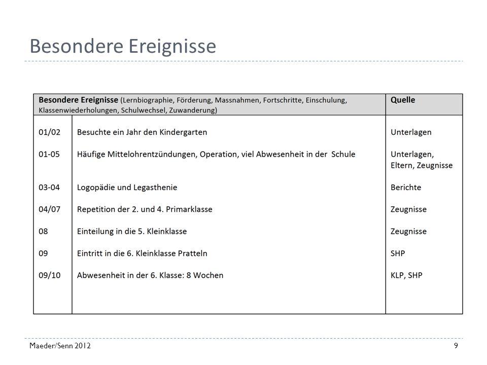 Besondere Stärken - Ressourcen 8Maeder/Senn 2012
