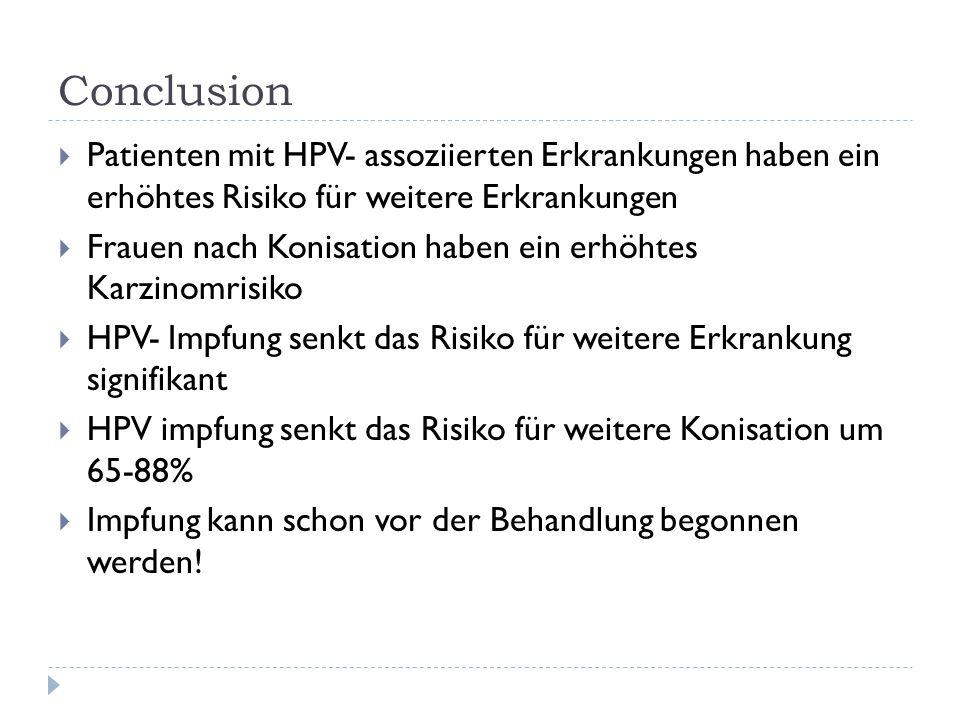 Conclusion Patienten mit HPV- assoziierten Erkrankungen haben ein erhöhtes Risiko für weitere Erkrankungen Frauen nach Konisation haben ein erhöhtes K