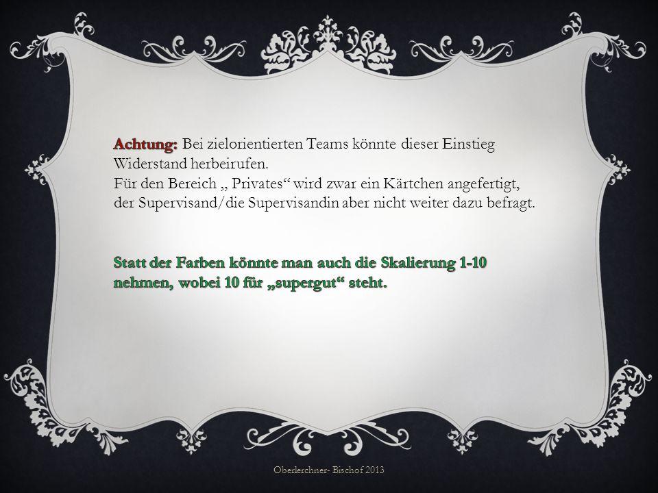 Themenfindung/Zielklärung Oberlerchner- Bischof 2013 Klötze- Soziogramm