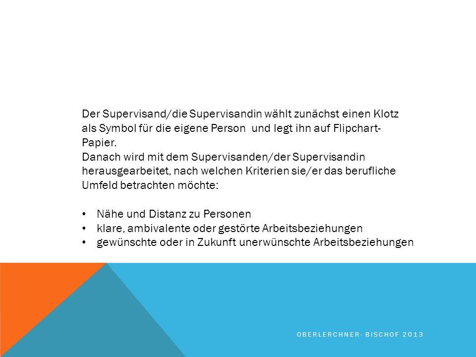 Der Supervisand/die Supervisandin wählt zunächst einen Klotz als Symbol für die eigene Person und legt ihn auf Flipchart- Papier. Danach wird mit dem