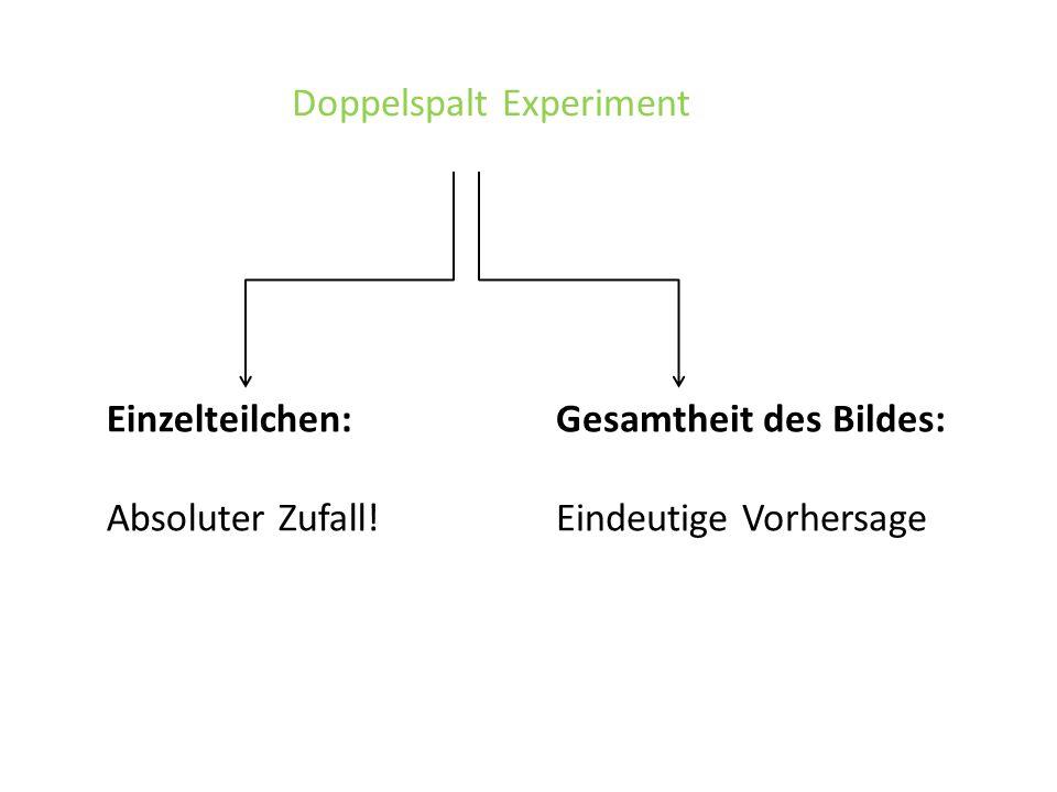 Doppelspalt Experiment Einzelteilchen: Absoluter Zufall! Gesamtheit des Bildes: Eindeutige Vorhersage