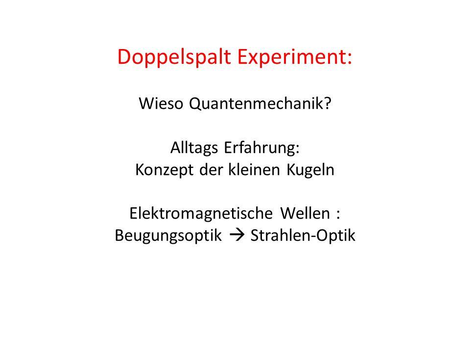 Doppelspalt Experiment: Wieso Quantenmechanik? Alltags Erfahrung: Konzept der kleinen Kugeln Elektromagnetische Wellen : Beugungsoptik Strahlen-Optik