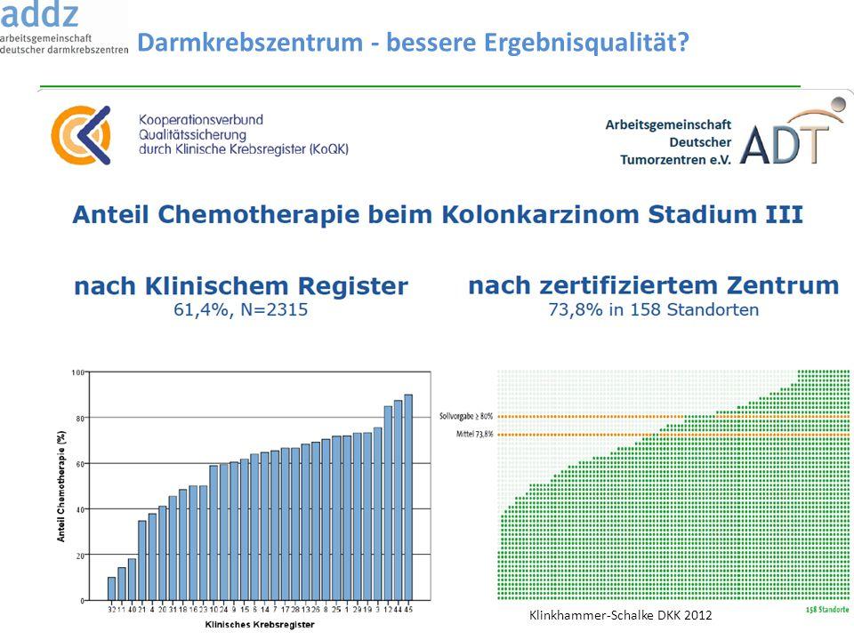 Kliniken Nagold Darmkrebszentrum - bessere Ergebnisqualität? Klinkhammer-Schalke DKK 2012
