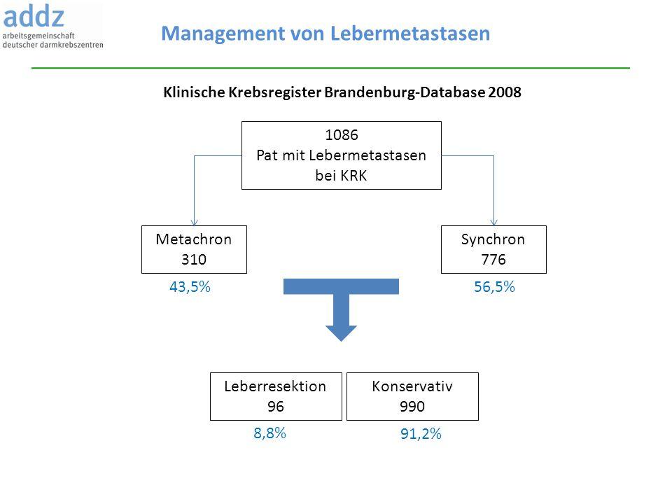 Management von Lebermetastasen 43,5%56,5% 1086 Pat mit Lebermetastasen bei KRK Metachron 310 Synchron 776 Klinische Krebsregister Brandenburg-Database