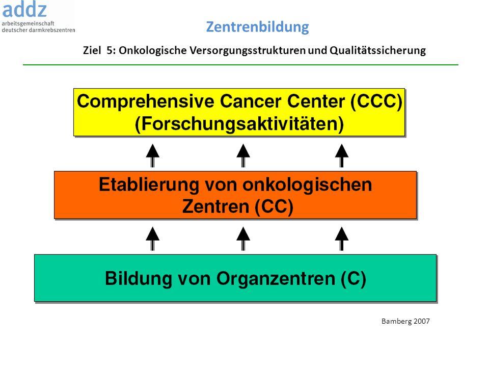 Zentrenbildung Bamberg 2007 Ziel 5: Onkologische Versorgungsstrukturen und Qualitätssicherung