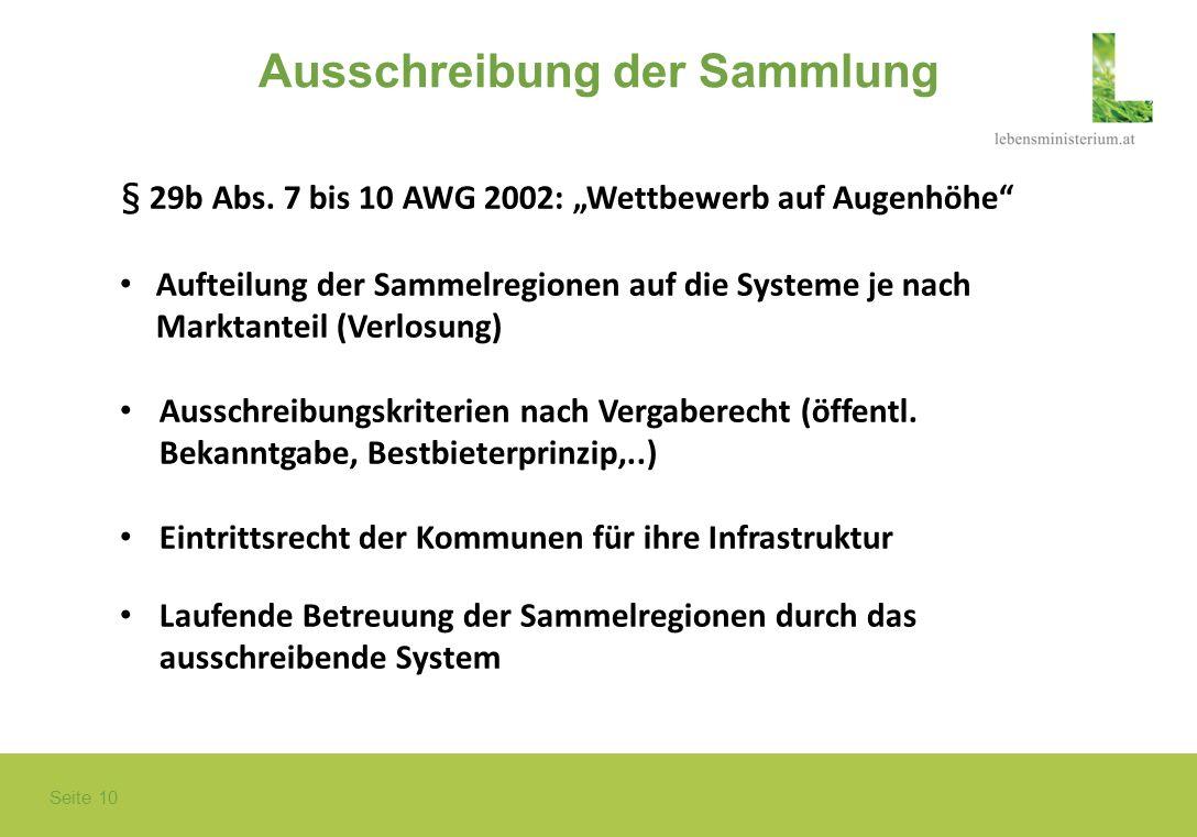 Seite 10 Ausschreibung der Sammlung § 29b Abs. 7 bis 10 AWG 2002: Wettbewerb auf Augenhöhe Aufteilung der Sammelregionen auf die Systeme je nach Markt