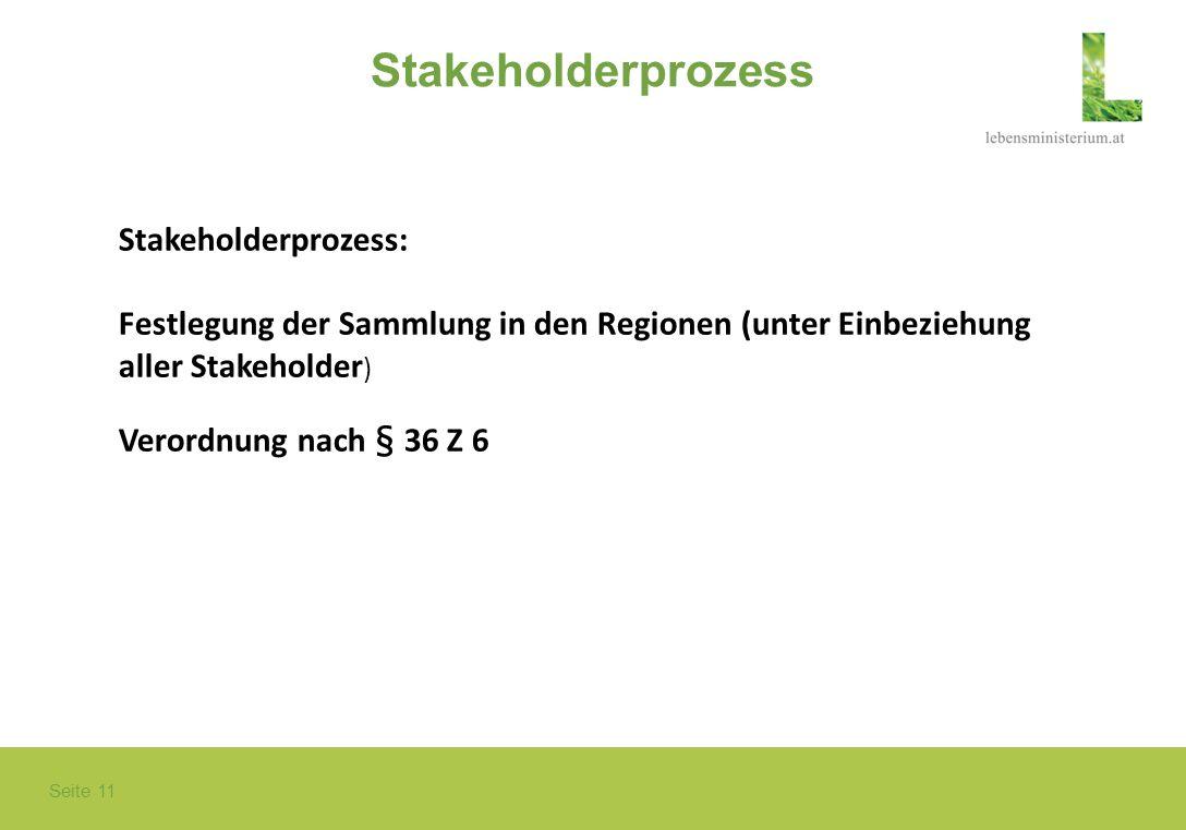Seite 11 Stakeholderprozess Stakeholderprozess: Festlegung der Sammlung in den Regionen (unter Einbeziehung aller Stakeholder ) Verordnung nach § 36 Z