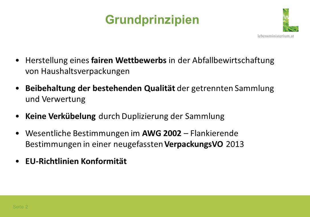 Seite 13 Genehmigungsvoraussetzungen § 29d AWG 2002: Systeme für gewerbliche Verpackungen Gesamthaft je Sammelkategorie Flächendeckung (Übergabestelle je polit.