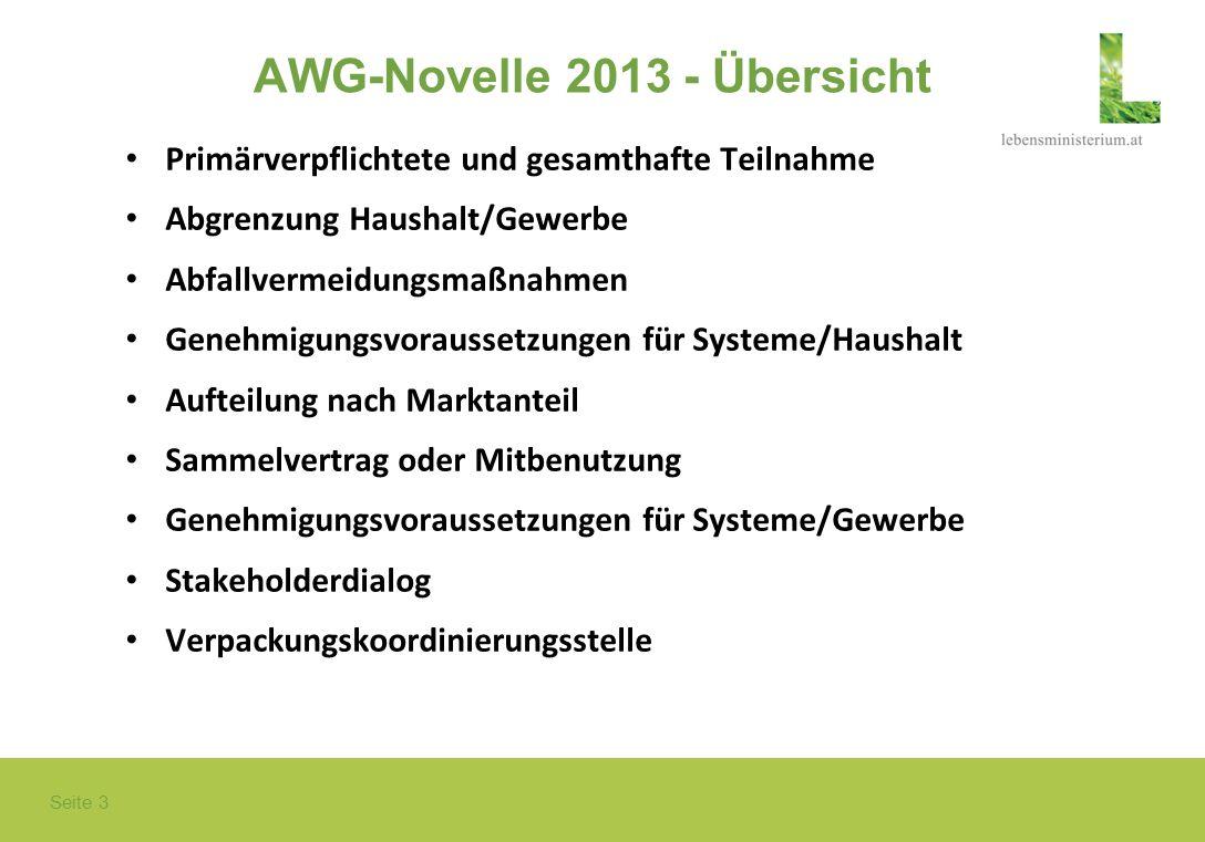 Seite 14 Verpackungskoordinierungsstelle § 30a AWG 2002: Für Haushalts- und gewerbl.
