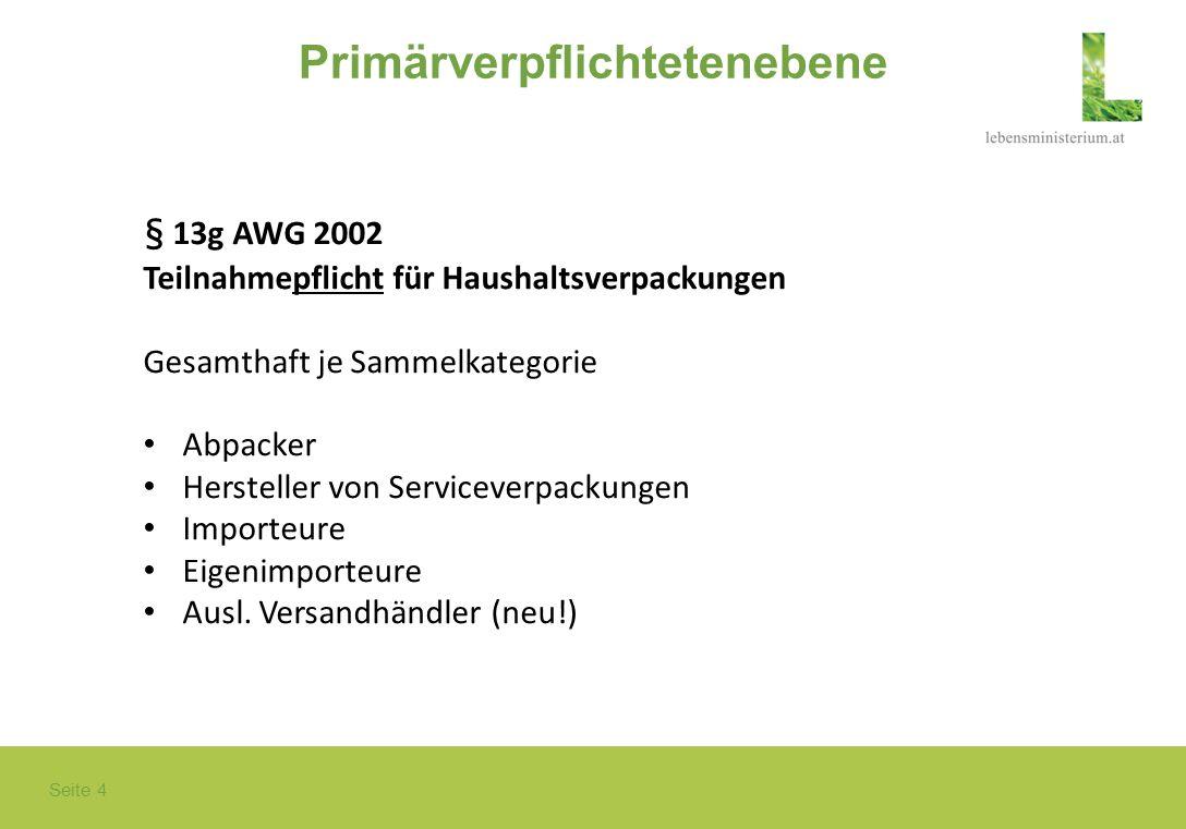 Seite 4 Primärverpflichtetenebene § 13g AWG 2002 Teilnahmepflicht für Haushaltsverpackungen Gesamthaft je Sammelkategorie Abpacker Hersteller von Serv