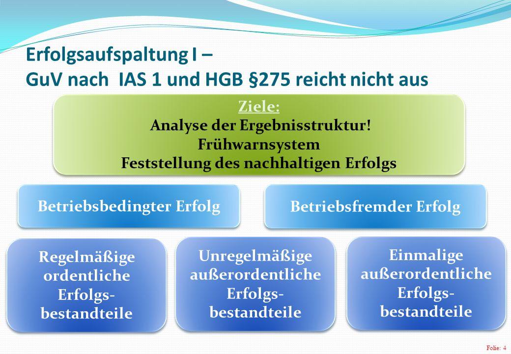 Folie: 4 Erfolgsaufspaltung I – GuV nach IAS 1 und HGB §275 reicht nicht aus Betriebsbedingter Erfolg Betriebsfremder Erfolg Einmalige außerordentlich