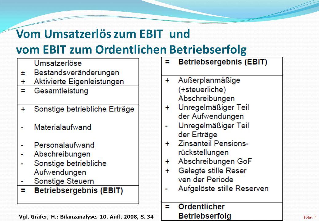 Folie: 7 Vom Umsatzerlös zum EBIT und vom EBIT zum Ordentlichen Betriebserfolg Vgl. Gräfer, H.: Bilanzanalyse. 10. Aufl. 2008, S. 34