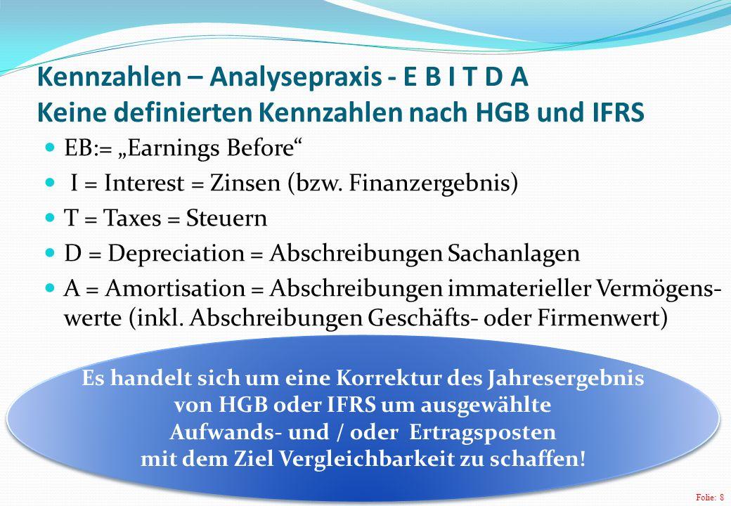 Folie: 8 Kennzahlen – Analysepraxis - E B I T D A Keine definierten Kennzahlen nach HGB und IFRS EB:= Earnings Before I = Interest = Zinsen (bzw. Fina