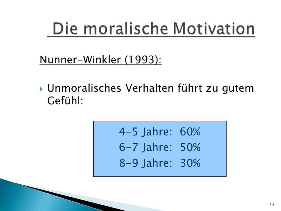 Nunner-Winkler (1993): Unmoralisches Verhalten führt zu gutem Gefühl: 16 4-5 Jahre: 60% 6-7 Jahre: 50% 8-9 Jahre: 30%