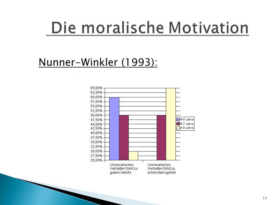 Nunner-Winkler (1993): 17