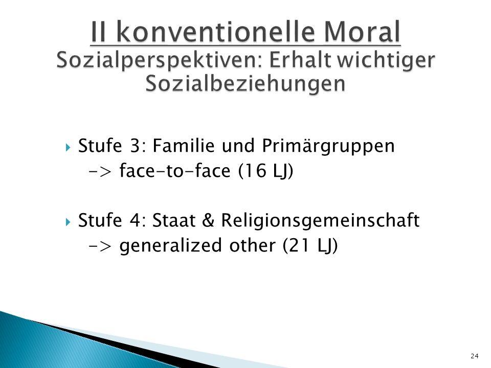 Stufe 3: Familie und Primärgruppen -> face-to-face (16 LJ) Stufe 4: Staat & Religionsgemeinschaft -> generalized other (21 LJ) 24