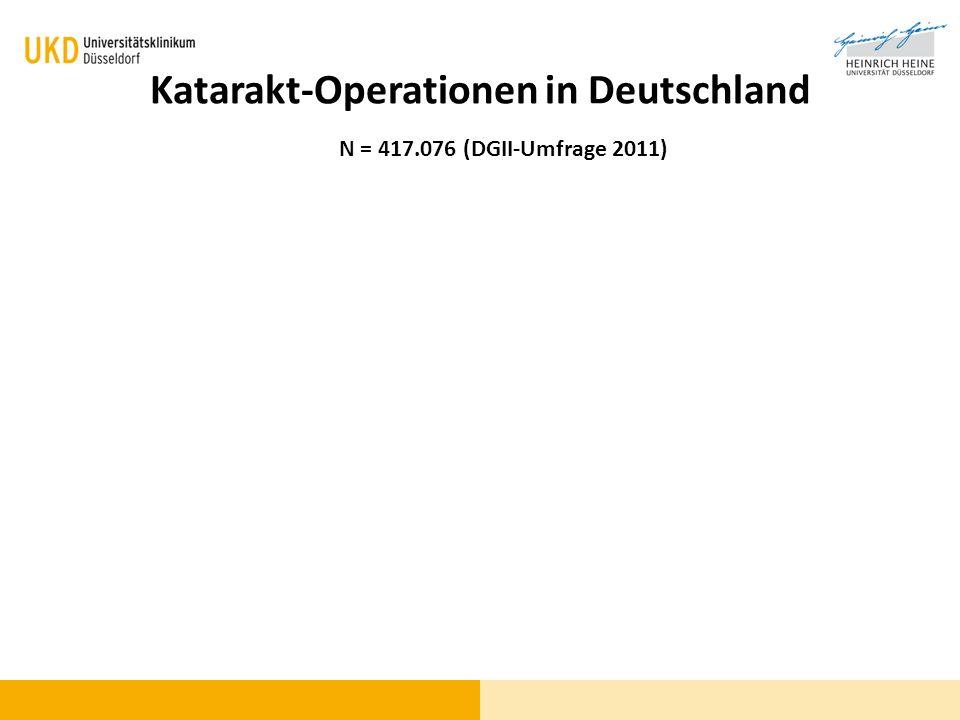 Katarakt-Operationen in Deutschland N = 417.076 (DGII-Umfrage 2011)