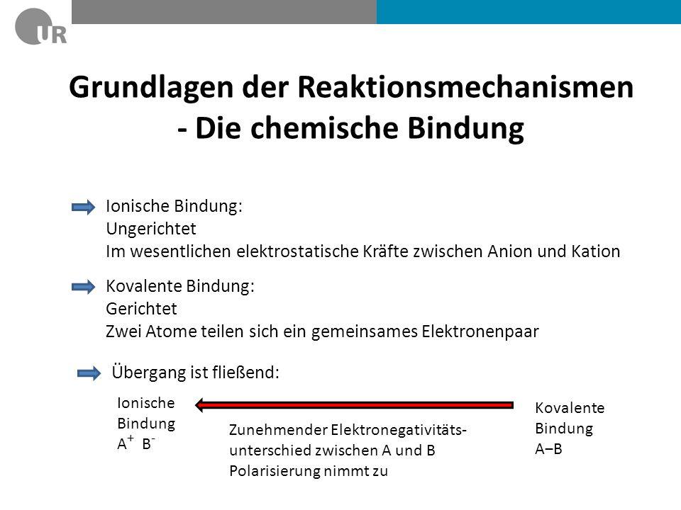 Geschichtliche Entwicklung des Bindungstheorie Um 1800Strukturbegriff praktisch unbekannt, Moleküle wurden über Summenformeln definiert Um 1830 Radikaltheorie (Wöhler, Liebig, Laurent, Dumas): Moleküle setzen sich aus Untereinheiten zusammen -> Funktionelle Gruppen 1874 Räumliche Struktur am Kohlenstoffatom (vant Hoff, Le Bel) -> gerichtete Bindungen Ab 1916 Konzept der Valenzen, Oktettregel und Elektronenpaarbindung (Lewis, Langmuir) -> Lewis-Formeln 1926 Schrödingergleichung (Schrödinger) 1927 Valenzstrukturtheorie (Heitler, London), Molekülorbitaltheorie (Hund, Mulliken) 1939 Linus Pauling: Die Natur der chemischen Bindung Orbitale, Hybridisierung, Elektronegativität Ab 1905 Relativitätstheorie, Quantentheorie (Einstein, Heisenberg, Bohr, Pauli,..) 1968 Erhaltung der Orbitalsymmetrie bei konzertierten Reaktionen (Woodward, Hoffmann) 1858 Kohlenstoff ist vierwertig (Kekulé, Couper)