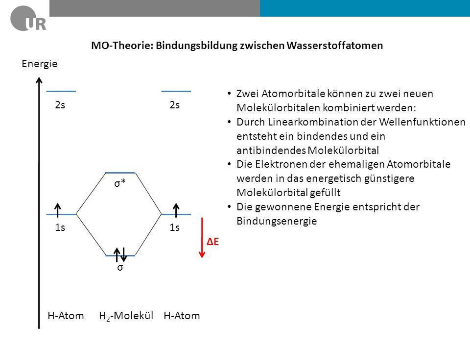 MO-Theorie Je größer der energetische Unterschied der beiden Atomorbitale ist, desto geringer wird der energetische Gewinn.