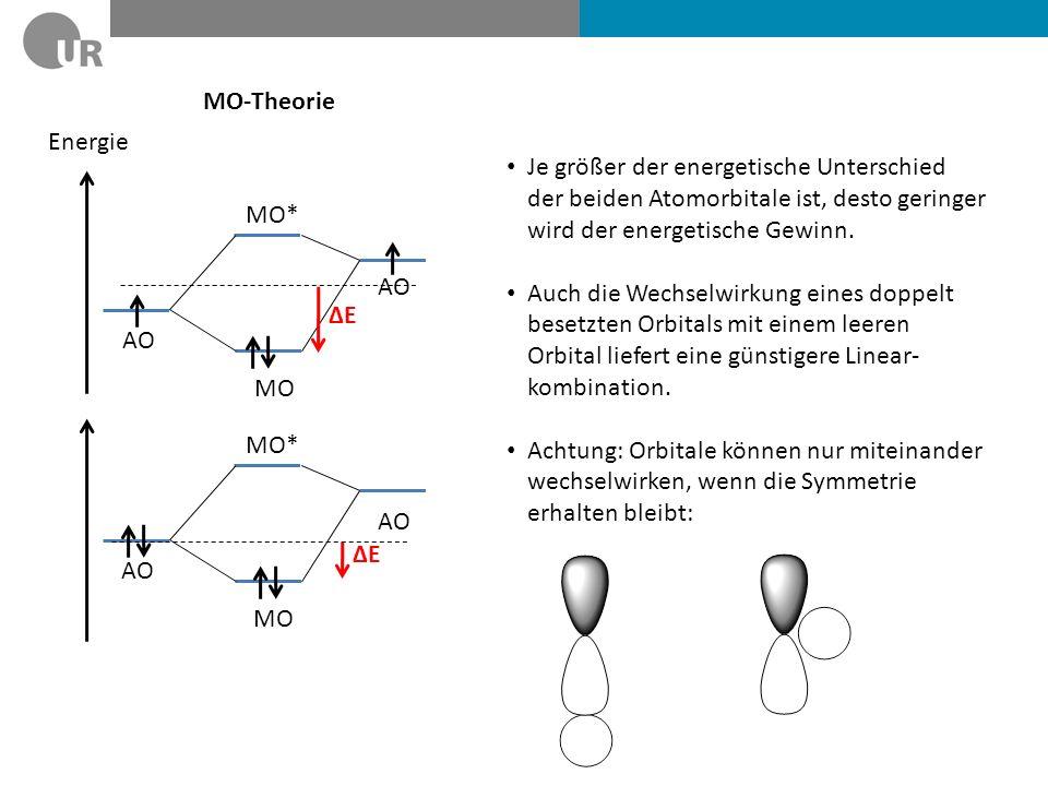 MO-Theorie Je größer der energetische Unterschied der beiden Atomorbitale ist, desto geringer wird der energetische Gewinn. Auch die Wechselwirkung ei