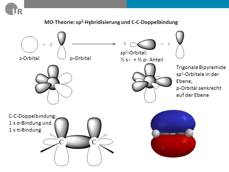 MO-Theorie: sp 2 -Hybridisierung und C-C-Doppelbindung s-Orbitalp-Orbital sp 2 -Orbital: s - + p- Anteil Trigonale Bipyramide sp 2 -Orbitale in der Eb