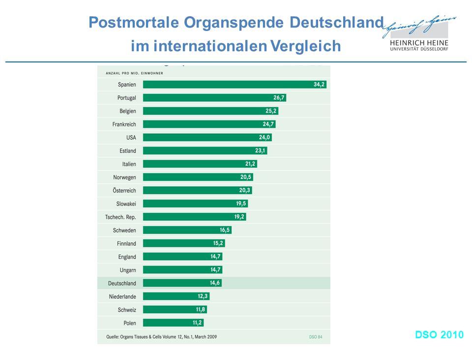Postmortale Organspende Deutschland im internationalen Vergleich DSO 2010