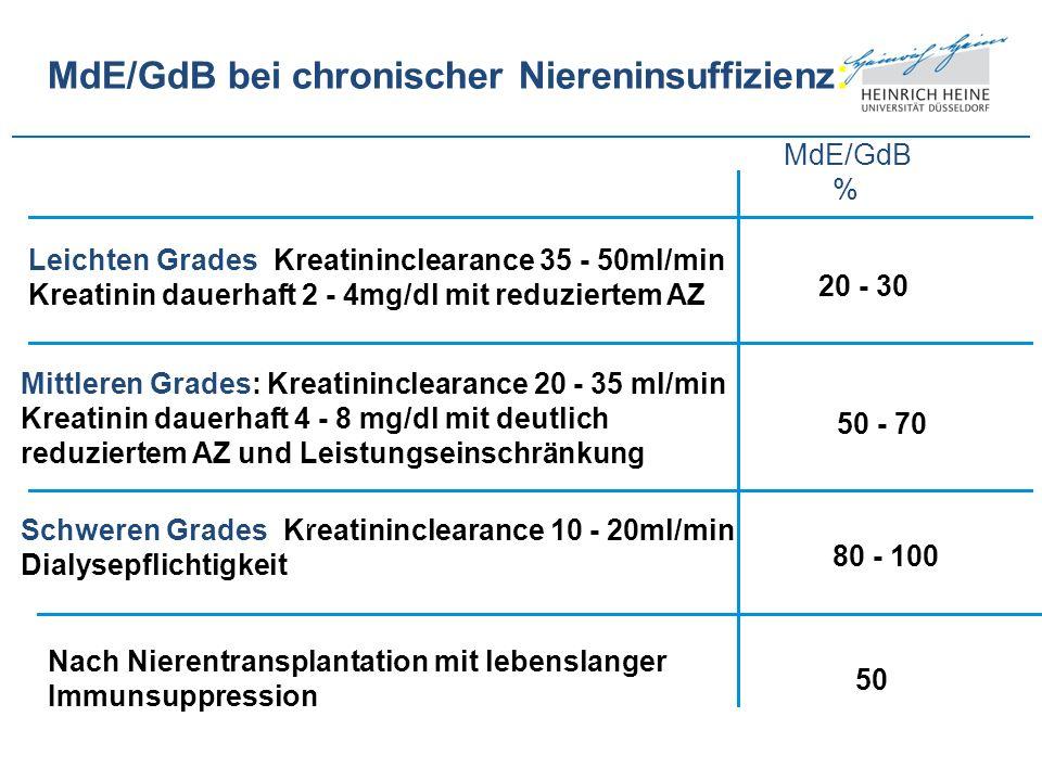 MdE/GdB bei chronischer Niereninsuffizienz : Mittleren Grades: Kreatininclearance 20 - 35 ml/min Kreatinin dauerhaft 4 - 8 mg/dl mit deutlich reduzier