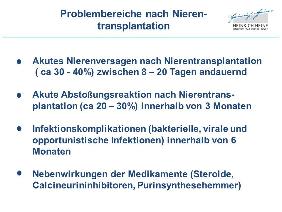 Akutes Nierenversagen nach Nierentransplantation ( ca 30 - 40%) zwischen 8 – 20 Tagen andauernd Akute Absto ß ungsreaktion nach Nierentrans- plantatio