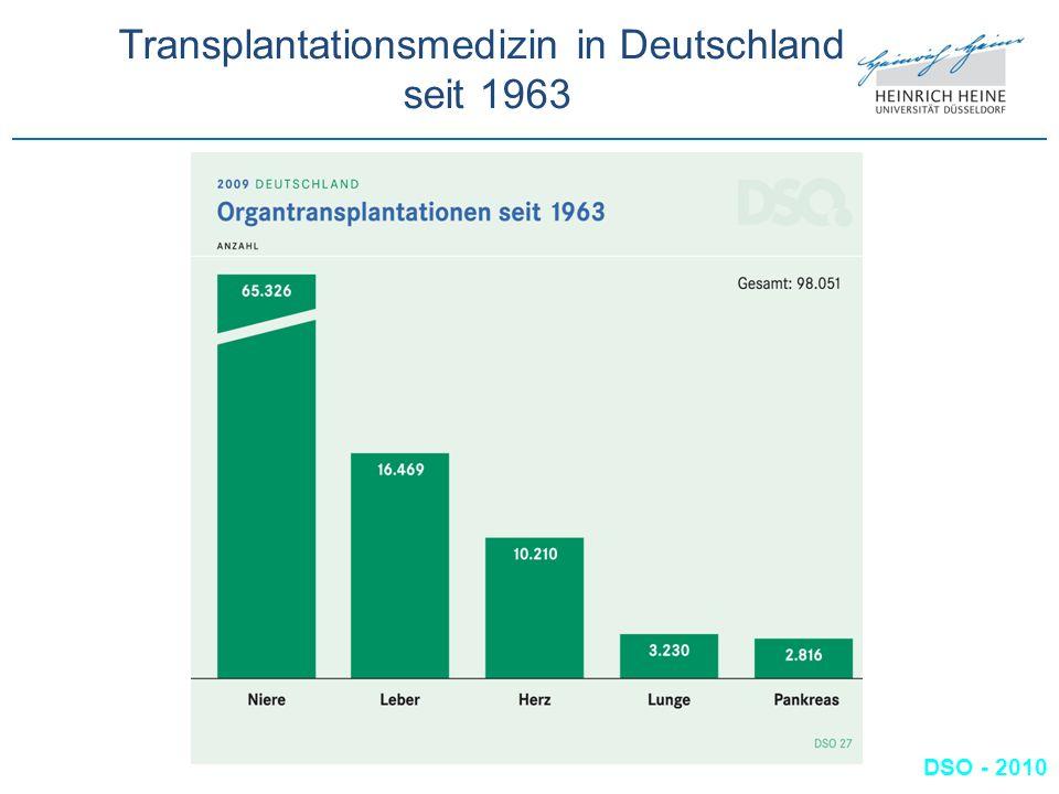 Transplantationsmedizin in Deutschland seit 1963 DSO - 2010