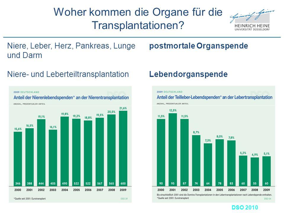 Woher kommen die Organe für die Transplantationen? Niere, Leber, Herz, Pankreas, Lunge postmortale Organspende und Darm Niere- und Leberteiltransplant
