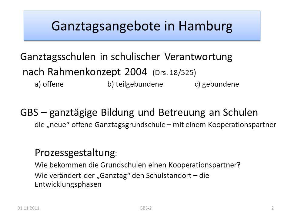 Ganztagsangebote in Hamburg Ganztagsschulen in schulischer Verantwortung nach Rahmenkonzept 2004 (Drs. 18/525) a) offeneb) teilgebundenec) gebundene G